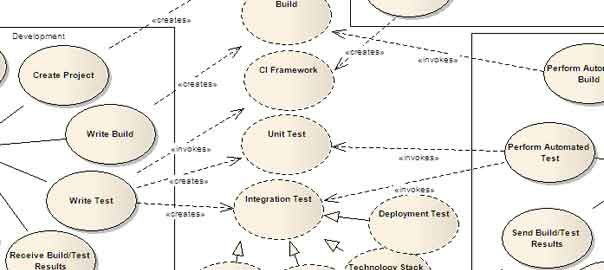 kif_continuous_integration